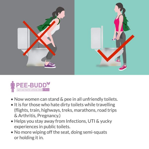 Peebuddy – Re-usable Urination Device for Women to Stand and Pee
