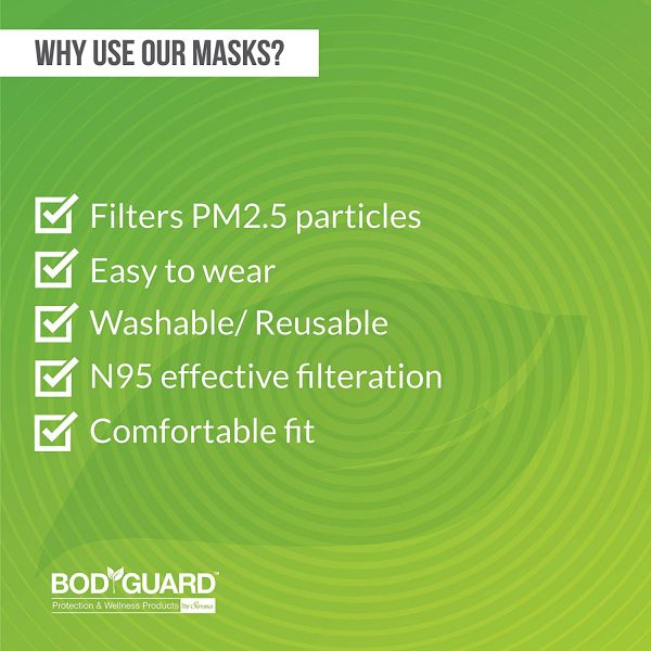 BodyGuard N95 + PM2.5 Reusable Pollution Mask – Small